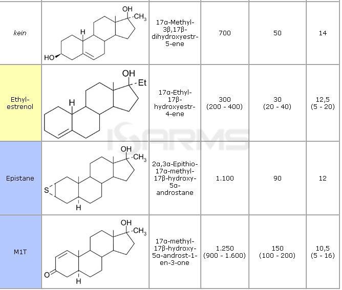 Nolvadex pct split dosage