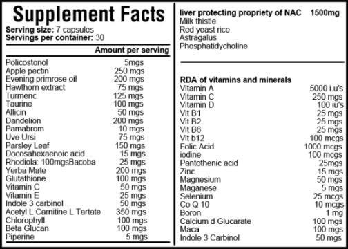 n2guard supplement facts