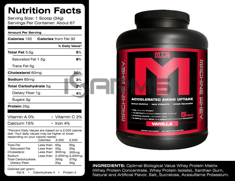 mts Whey protein ingredients